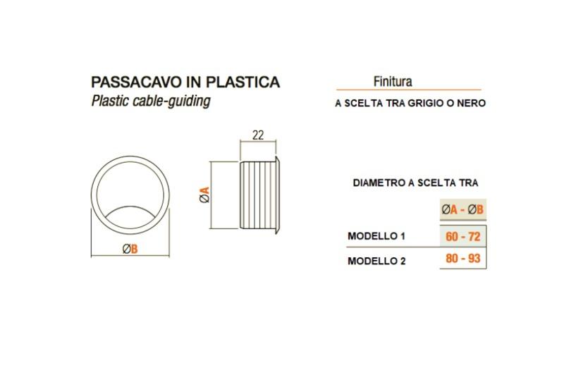 bocchetta-passacavo-in-tecno-plastica