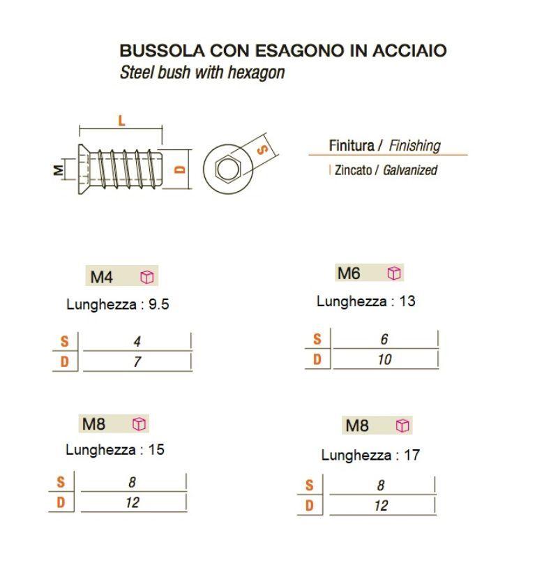 bussola-con-esagono-incassato-cei-lunghezza-e-diametro-a-scelta-kit-da-50